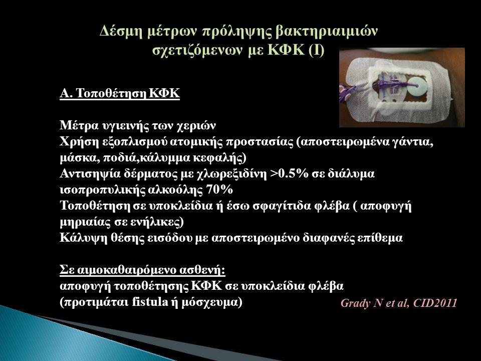 Δέσμη μέτρων πρόληψης βακτηριαιμιών σχετιζόμενων με ΚΦΚ (Ι)
