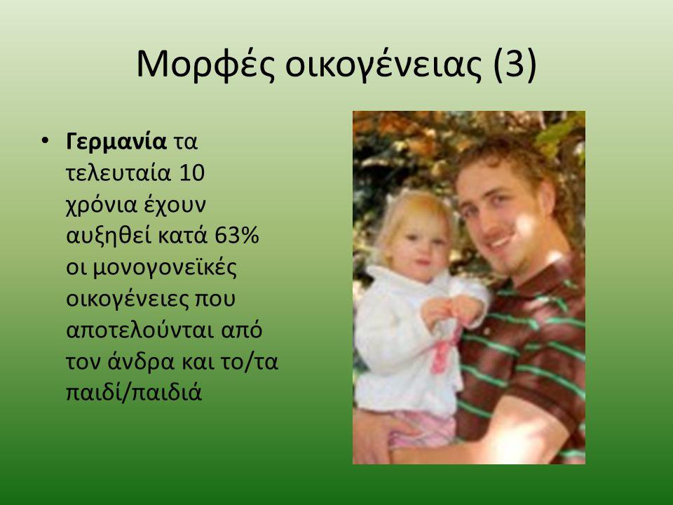 Μορφές οικογένειας (3)