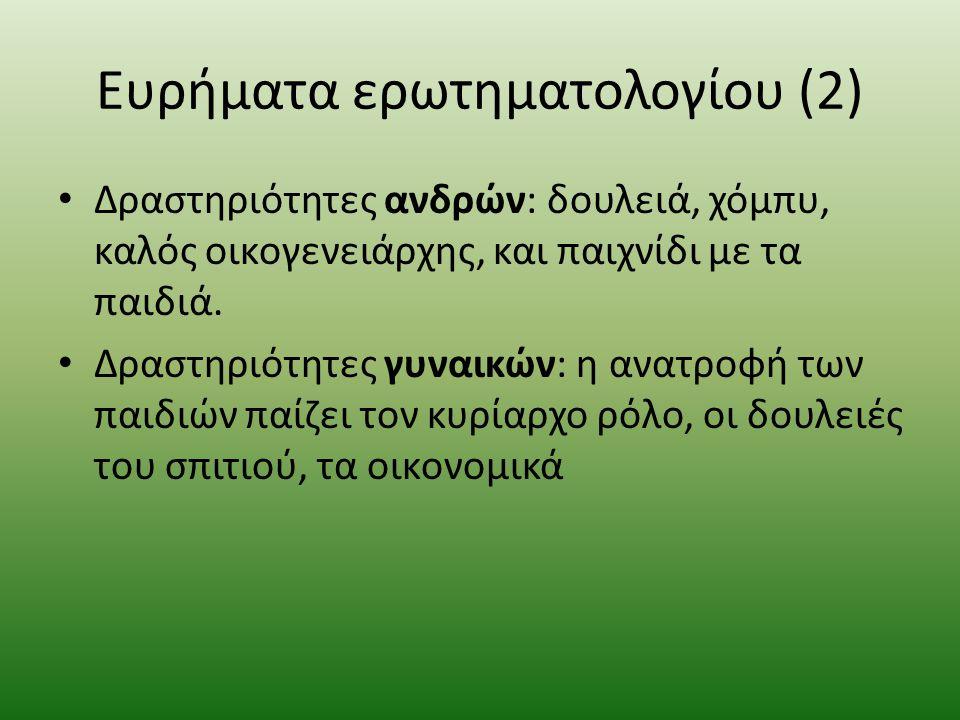Ευρήματα ερωτηματολογίου (2)