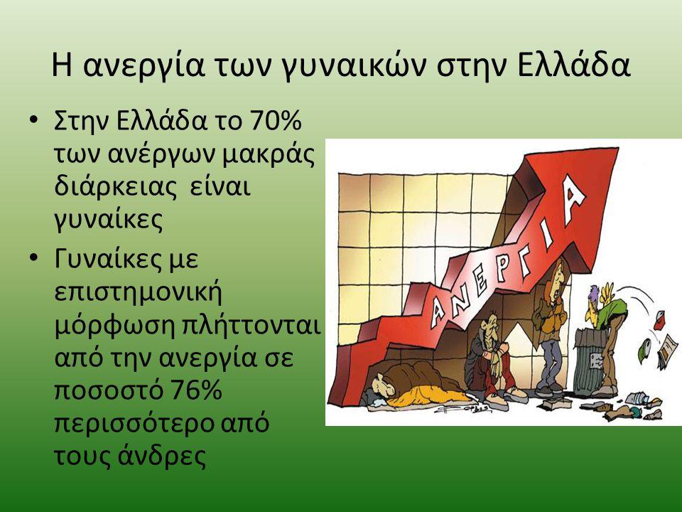 Η ανεργία των γυναικών στην Ελλάδα