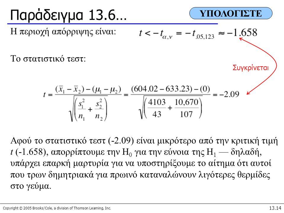 Παράδειγμα 13.6… ΥΠΟΛΟΓΙΣΤΕ Η περιοχή απόρριψης είναι: