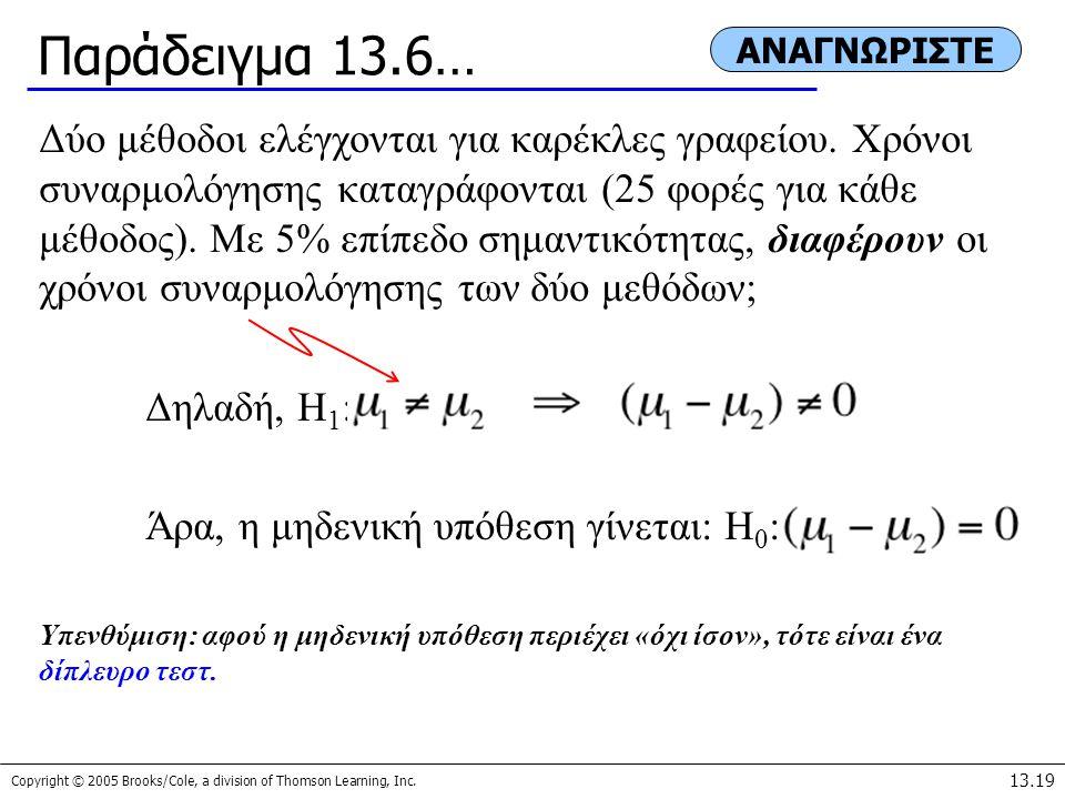 Παράδειγμα 13.6… ΑΝΑΓΝΩΡΙΣΤΕ.