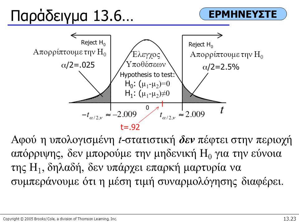 Παράδειγμα 13.6… ΕΡΜΗΝΕΥΣΤΕ.