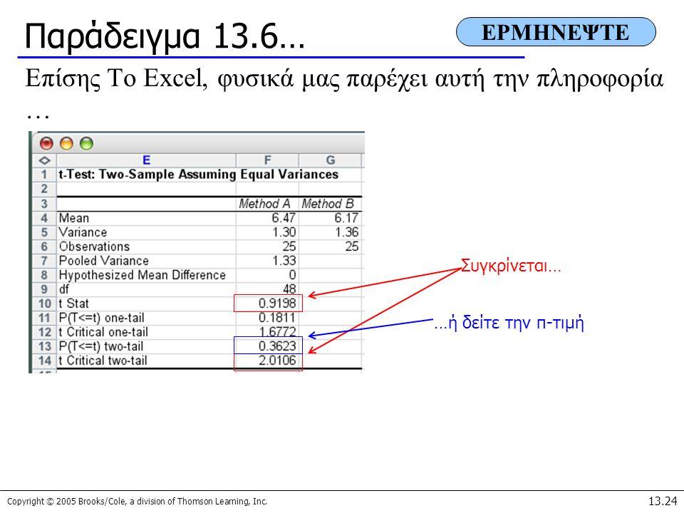 Παράδειγμα 13.6… ΕΡΜΗΝΕΨΤΕ. Επίσης Το Excel, φυσικά μας παρέχει αυτή την πληροφορία … Συγκρίνεται…
