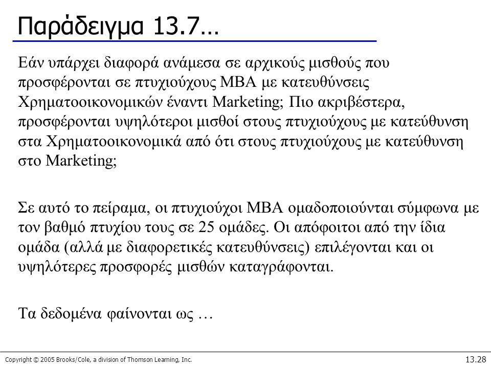 Παράδειγμα 13.7…