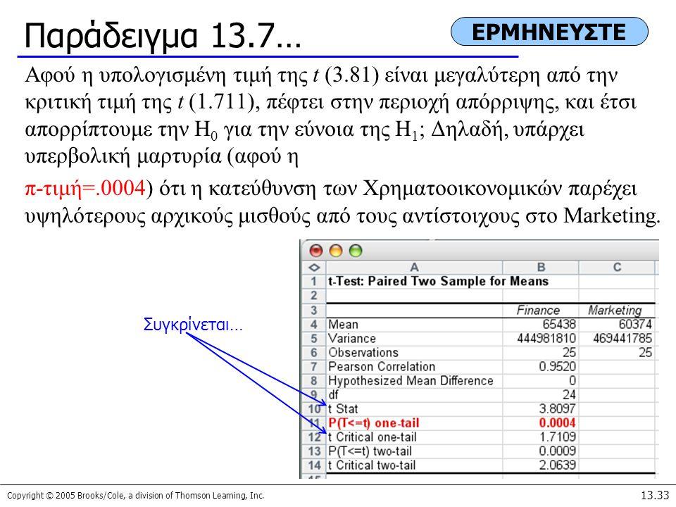Παράδειγμα 13.7… ΕΡΜΗΝΕΥΣΤΕ