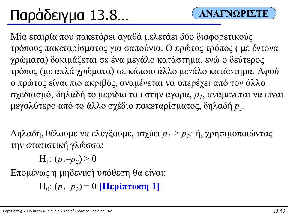 Παράδειγμα 13.8… ΑΝΑΓΝΩΡΙΣΤΕ