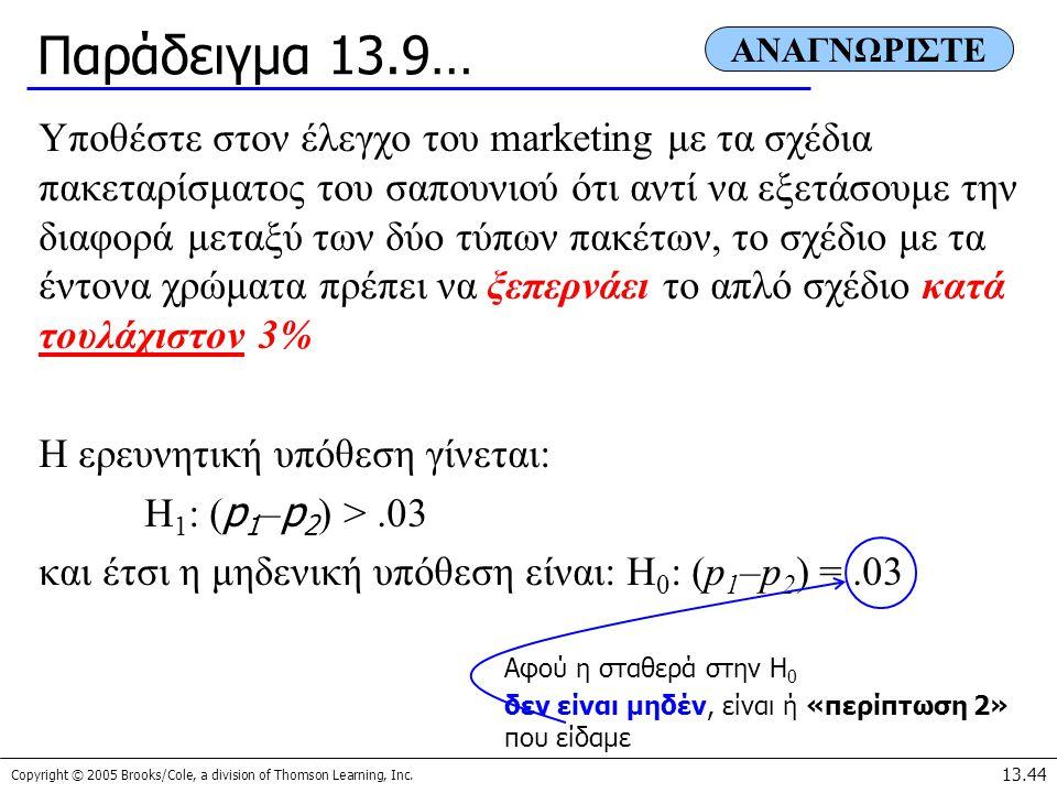Παράδειγμα 13.9… ΑΝΑΓΝΩΡΙΣΤΕ.