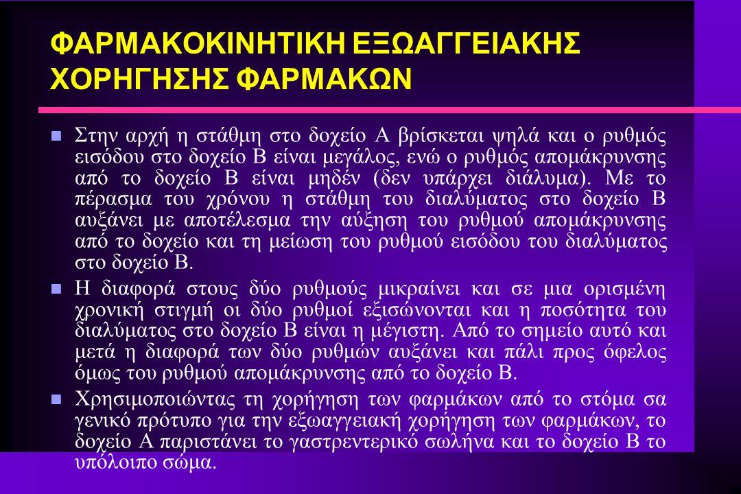 ΦΑΡΜΑΚΟΚΙΝΗΤΙΚΗ ΕΞΩΑΓΓΕΙΑΚΗΣ ΧΟΡΗΓΗΣΗΣ ΦΑΡΜΑΚΩΝ