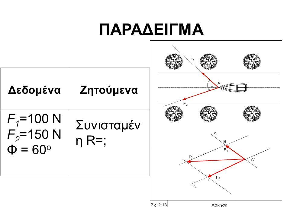 ΠΑΡΑΔΕΙΓΜΑ F1=100 N Συνισταμένη R=; F2=150 N Φ = 60ο Δεδομένα