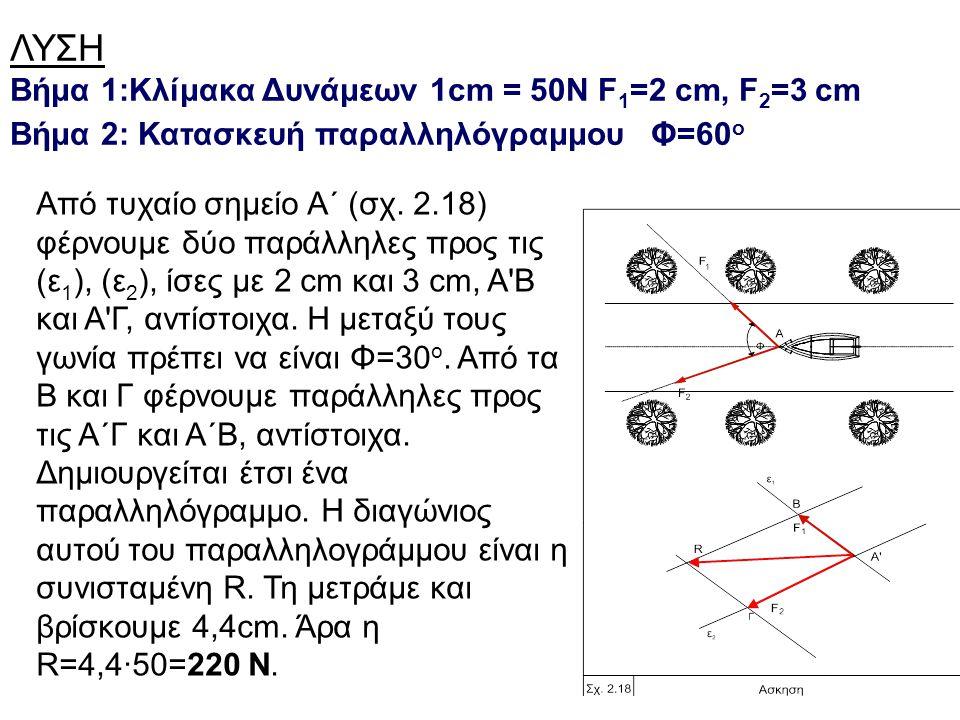 ΛΥΣΗ Βήμα 1:Κλίμακα Δυνάμεων 1cm = 50N F1=2 cm, F2=3 cm