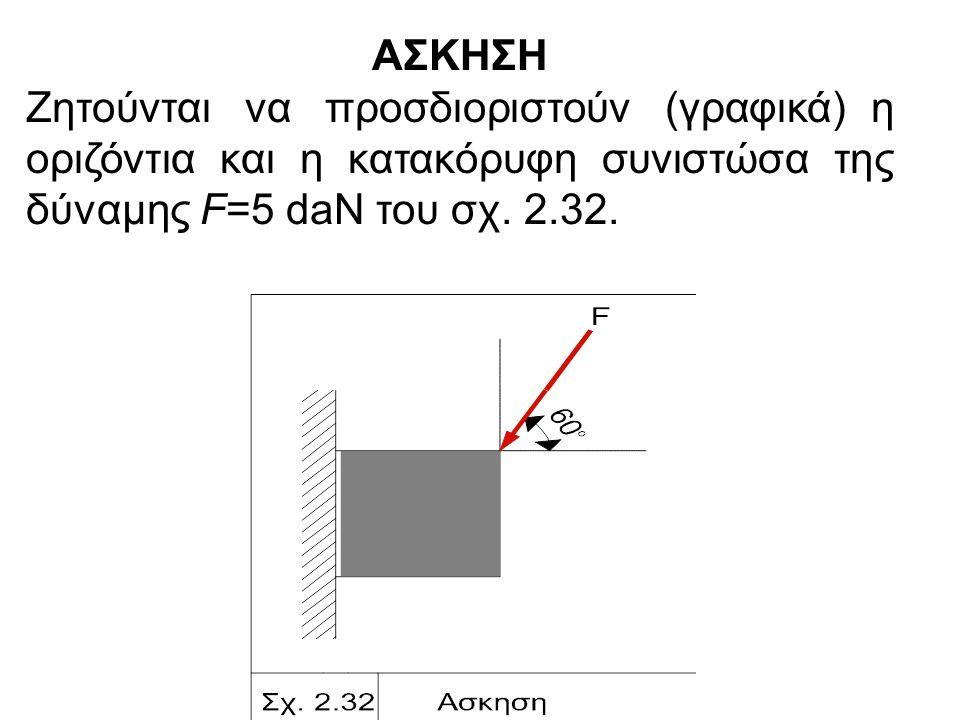 ΑΣΚΗΣΗ Ζητούνται να προσδιοριστούν (γραφικά) η οριζόντια και η κατακόρυφη συνιστώσα της δύναμης F=5 daΝ του σχ.