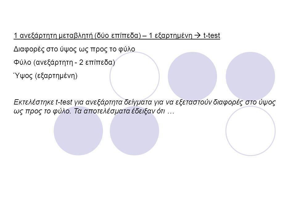 1 ανεξάρτητη μεταβλητή (δύο επίπεδα) – 1 εξαρτημένη  t-test