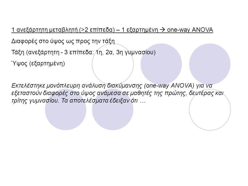 1 ανεξάρτητη μεταβλητή (>2 επίπεδα) – 1 εξαρτημένη  one-way ANOVA