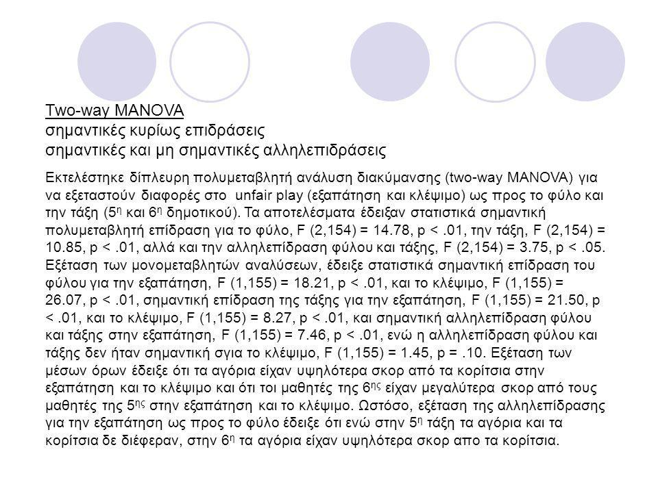 Two-way MANOVA σημαντικές κυρίως επιδράσεις σημαντικές και μη σημαντικές αλληλεπιδράσεις