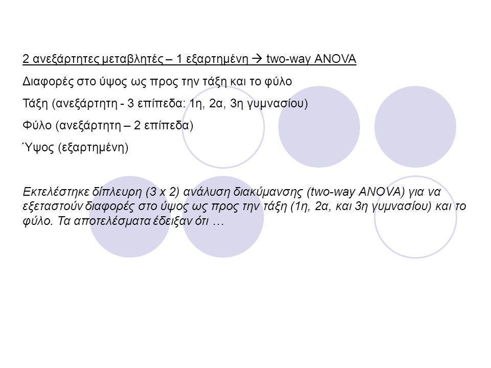 2 ανεξάρτητες μεταβλητές – 1 εξαρτημένη  two-way ANOVA