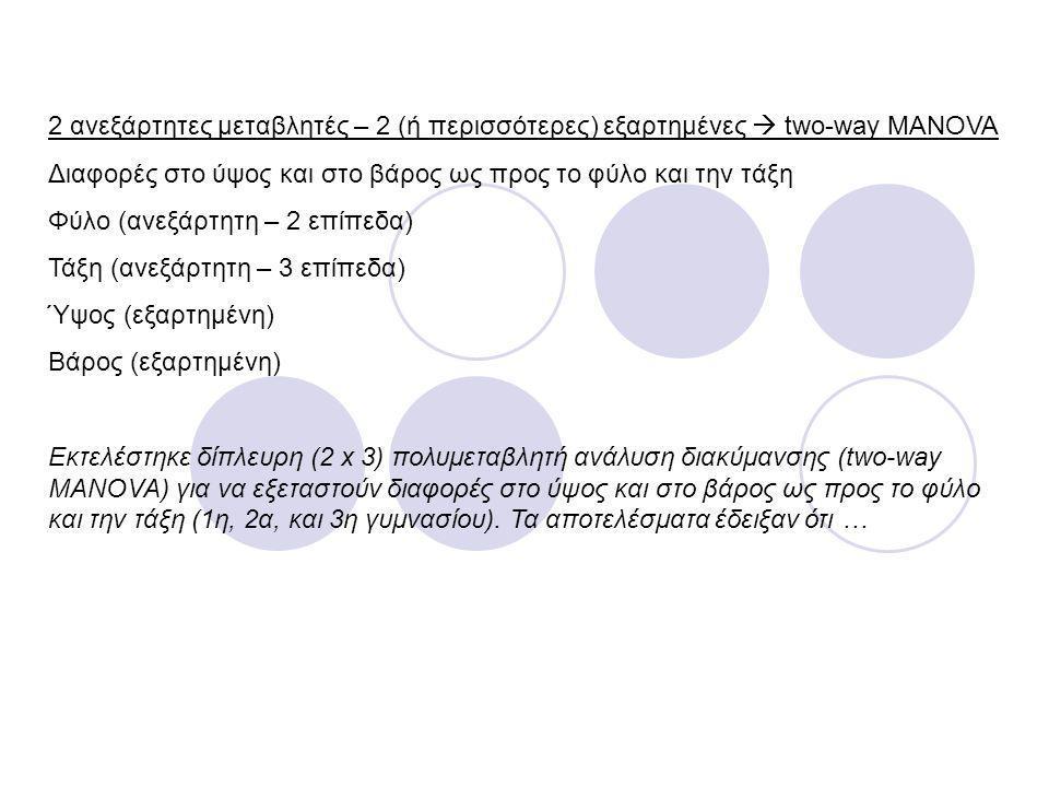 2 ανεξάρτητες μεταβλητές – 2 (ή περισσότερες) εξαρτημένες  two-way MANOVA