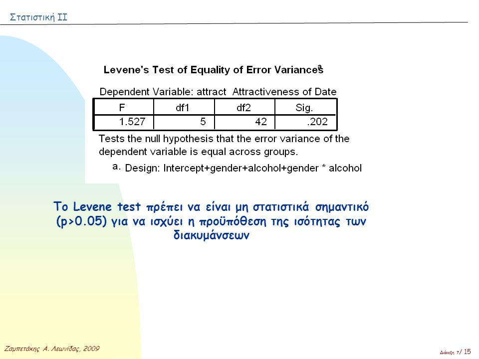 4/7/2017 Το Levene test πρέπει να είναι μη στατιστικά σημαντικό (p>0.05) για να ισχύει η προϋπόθεση της ισότητας των διακυμάνσεων.