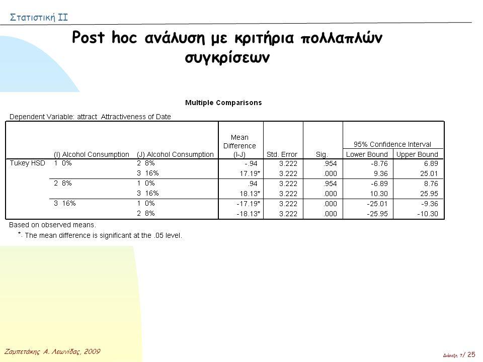Post hoc ανάλυση με κριτήρια πολλαπλών συγκρίσεων