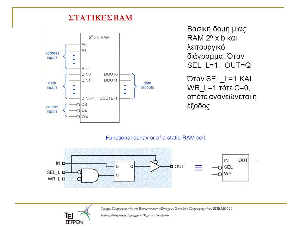 ΣΤΑΤΙΚΕΣ RAM Βασική δομή μιας RAM 2n x b και λειτουργικό διάγραμμα: Όταν SEL_L=1, OUT=Q.