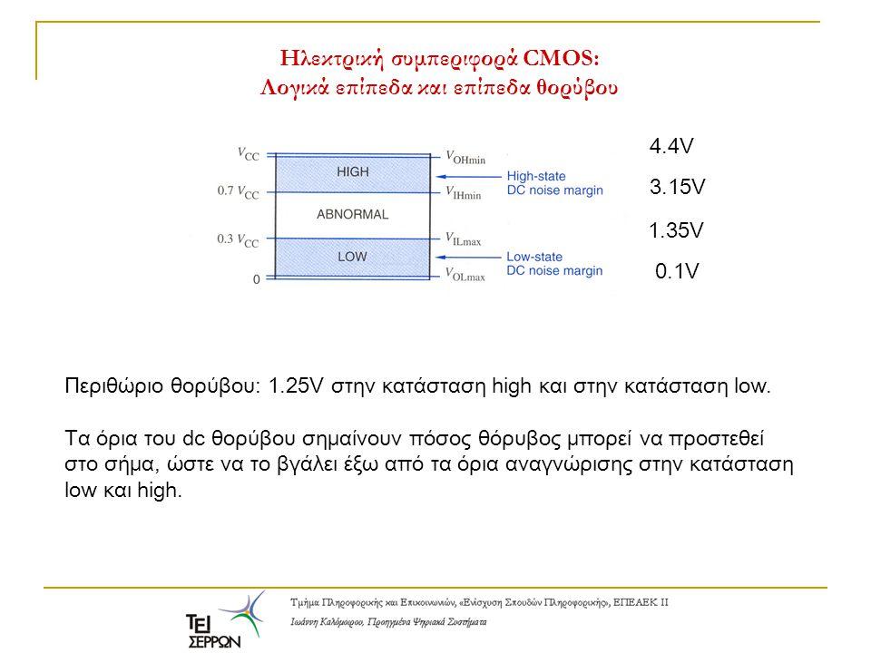 Ηλεκτρική συμπεριφορά CMOS: Λογικά επίπεδα και επίπεδα θορύβου