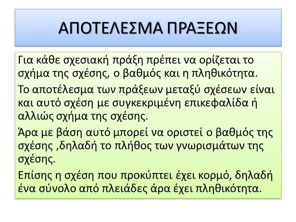 ΑΠΟΤΕΛΕΣΜΑ ΠΡΑΞΕΩΝ