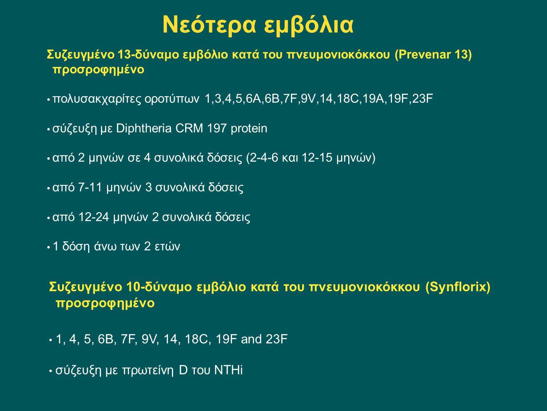 Νεότερα εμβόλια Συζευγμένο 13-δύναμο εμβόλιο κατά του πνευμονιοκόκκου (Prevenar 13) προσροφημένο.