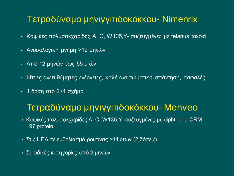 Τετραδύναμο μηνιγγιτιδοκόκκου- Nimenrix