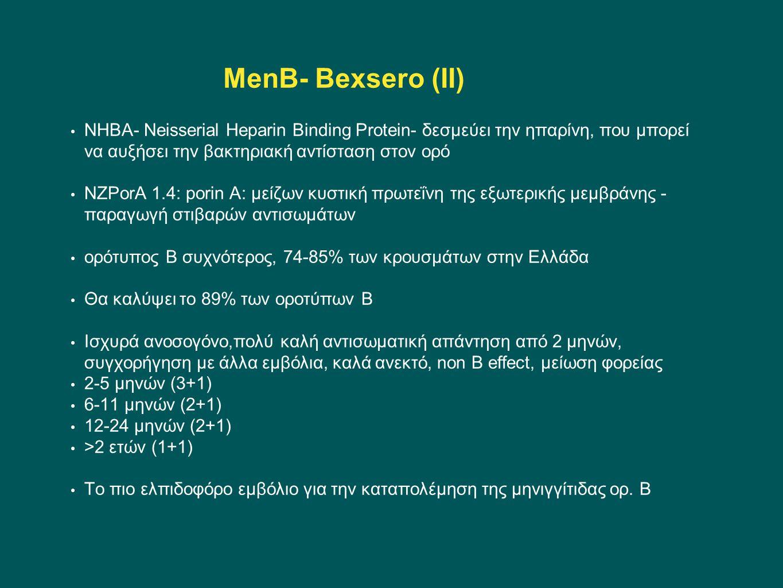 MenB- Bexsero (II) NHBA- Neisserial Heparin Binding Protein- δεσμεύει την ηπαρίνη, που μπορεί να αυξήσει την βακτηριακή αντίσταση στον ορό