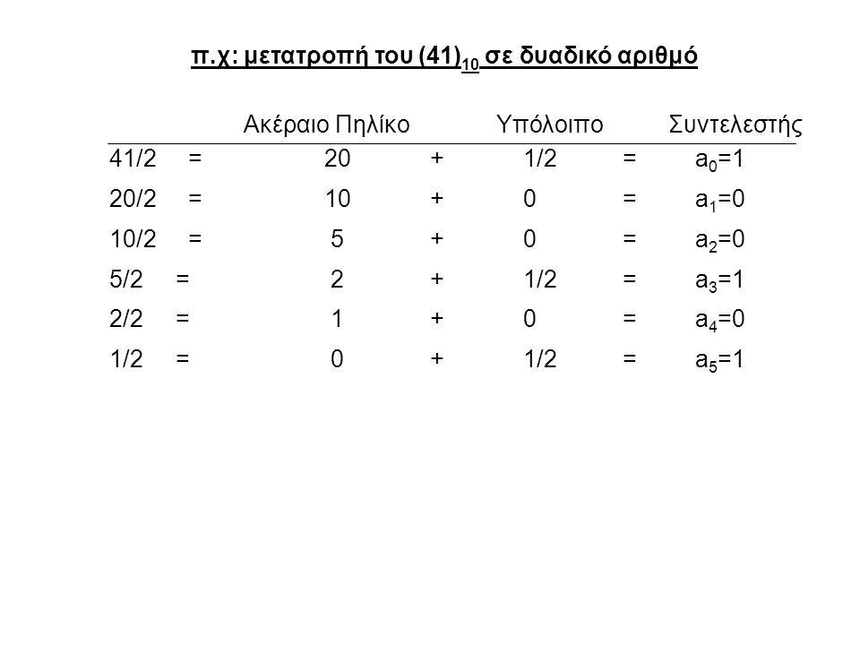 π.χ: μετατροπή του (41)10 σε δυαδικό αριθμό