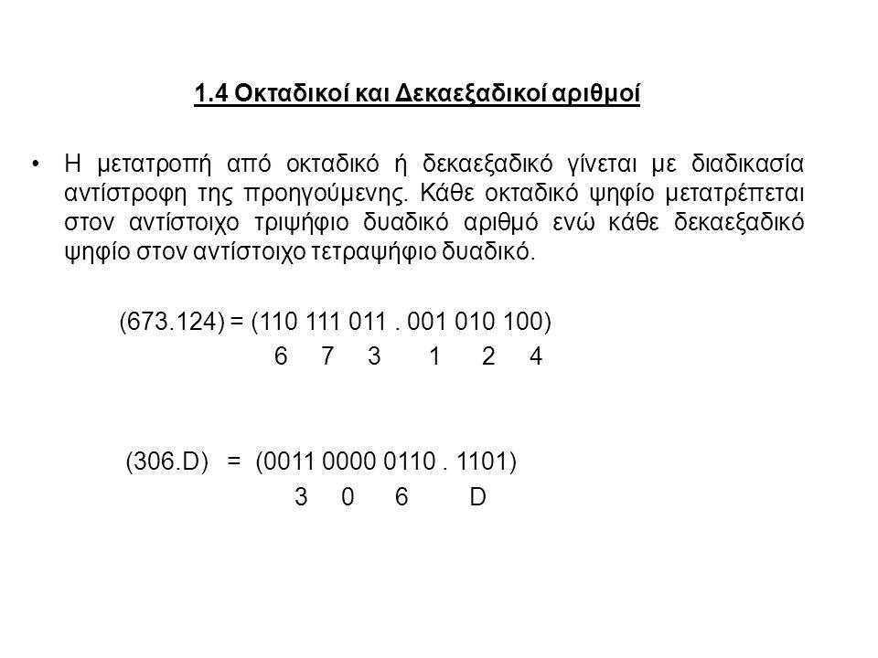 1.4 Οκταδικοί και Δεκαεξαδικοί αριθμοί
