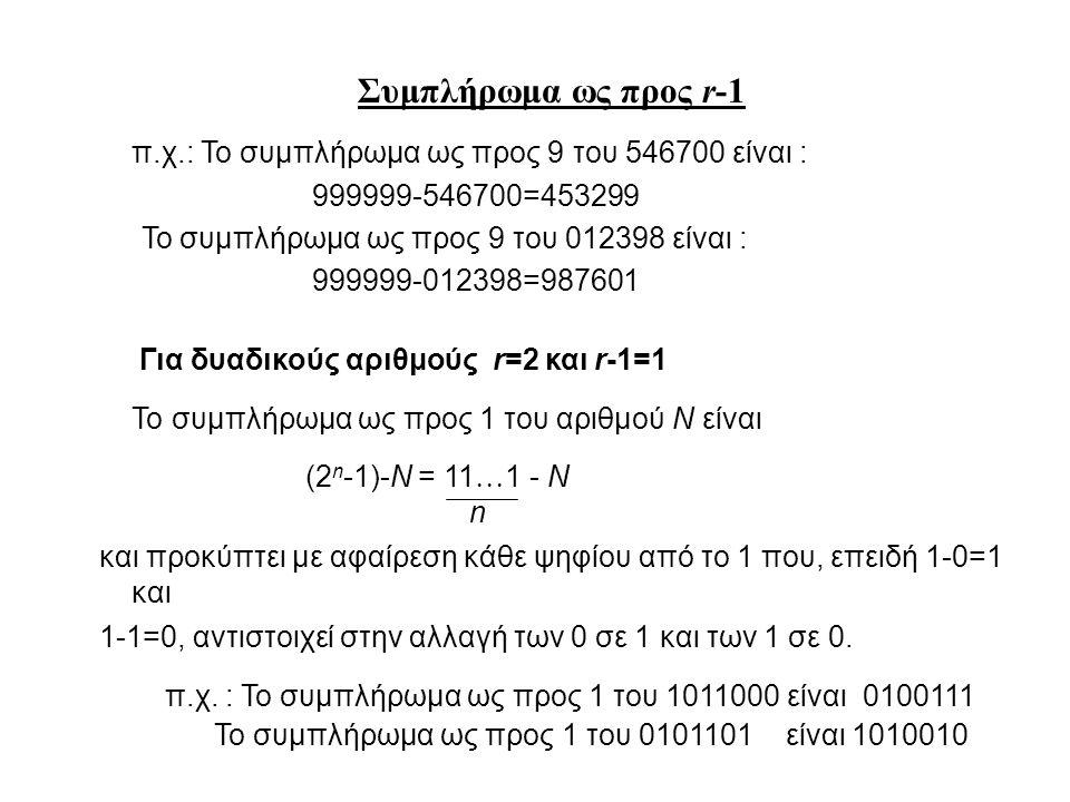 Συμπλήρωμα ως προς r-1 π.χ.: Το συμπλήρωμα ως προς 9 του 546700 είναι : 999999-546700=453299. Το συμπλήρωμα ως προς 9 του 012398 είναι :