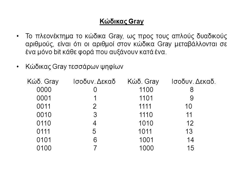 Κώδ. Gray Ισοδυν. Δεκαδ Κώδ. Gray Ισοδυν. Δεκαδ.