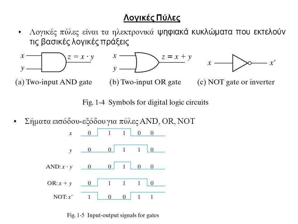 Λογικές Πύλες Λογικές πύλες είναι τα ηλεκτρονικά ψηφιακά κυκλώματα που εκτελούν τις βασικές λογικές πράξεις.