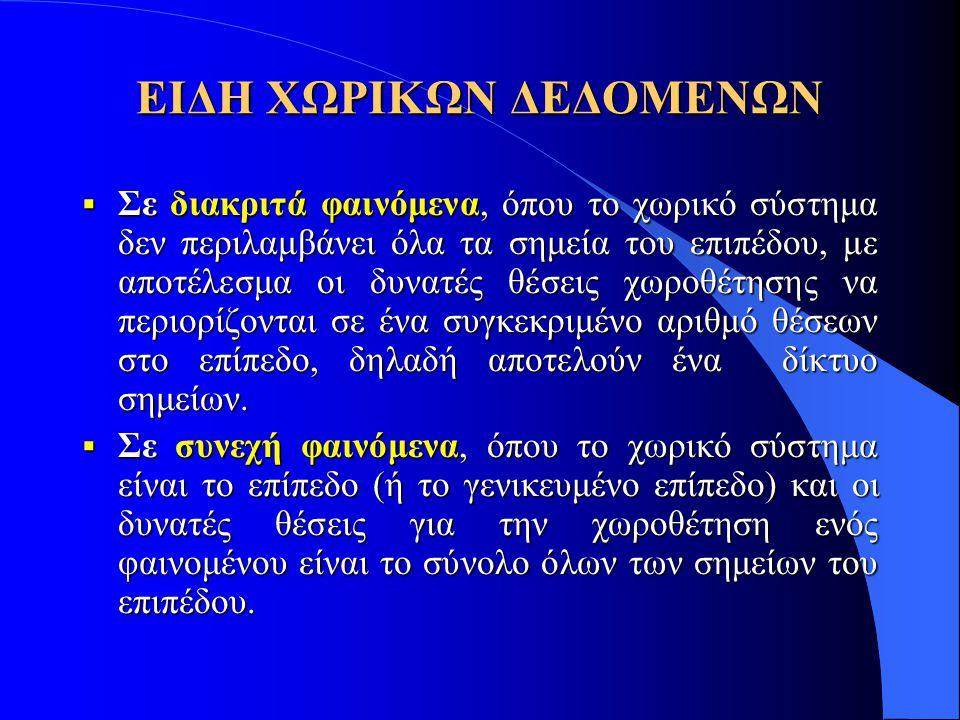 ΕΙΔΗ ΧΩΡΙΚΩΝ ΔΕΔΟΜΕΝΩΝ