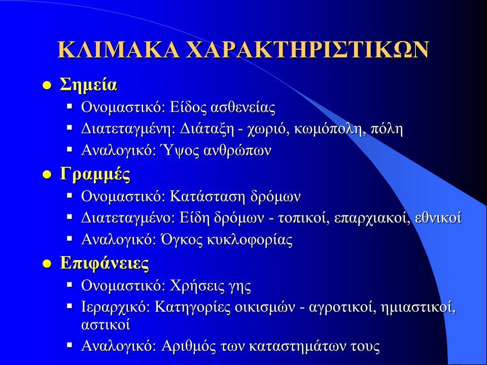 ΚΛΙΜΑΚΑ ΧΑΡΑΚΤΗΡΙΣΤΙΚΩΝ