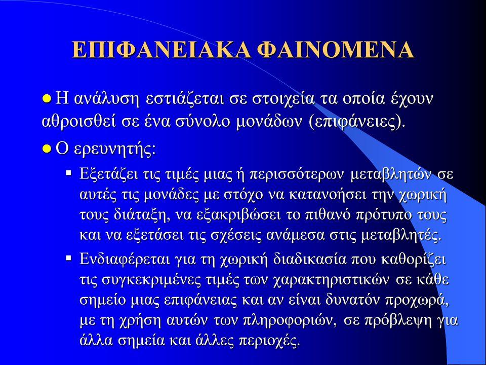 ΕΠΙΦΑΝΕΙΑΚΑ ΦΑΙΝΟΜΕΝΑ