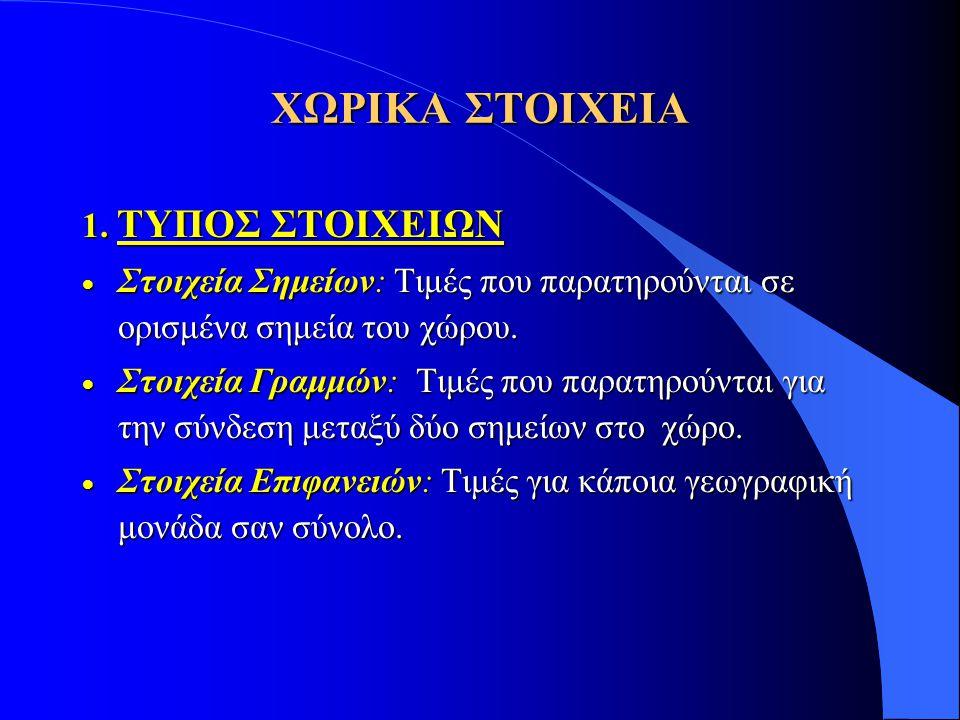 ΧΩΡΙΚΑ ΣΤΟΙΧΕΙΑ 1. ΤΥΠΟΣ ΣΤΟΙΧΕΙΩΝ