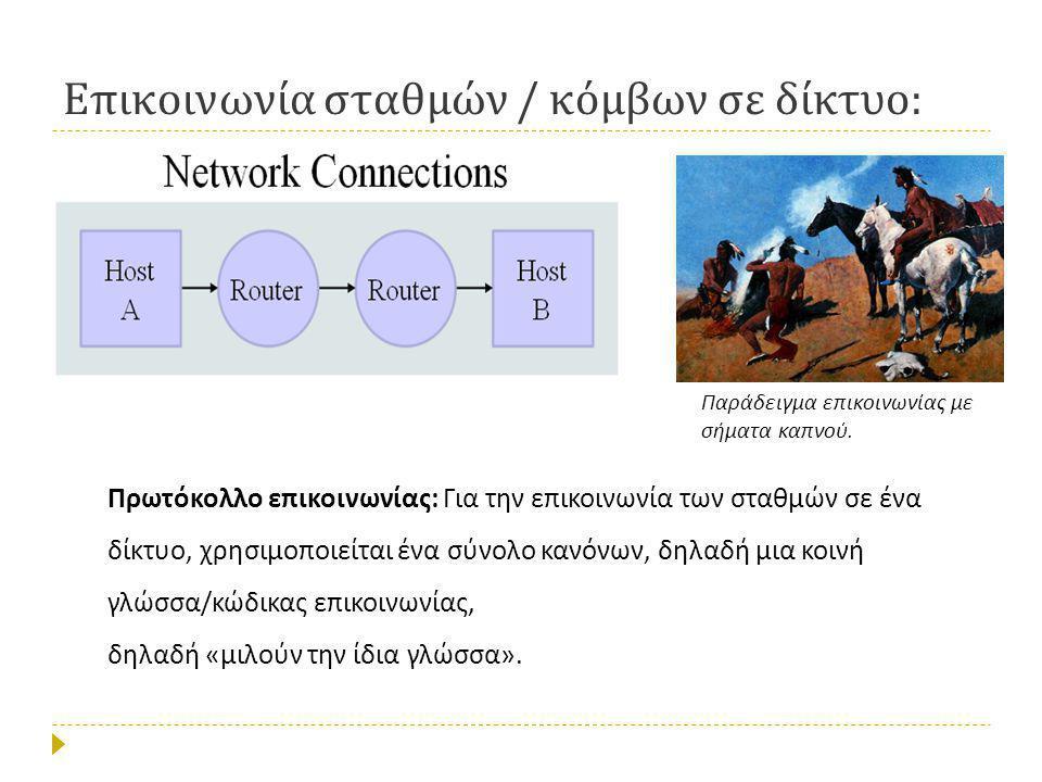 Επικοινωνία σταθμών / κόμβων σε δίκτυο: