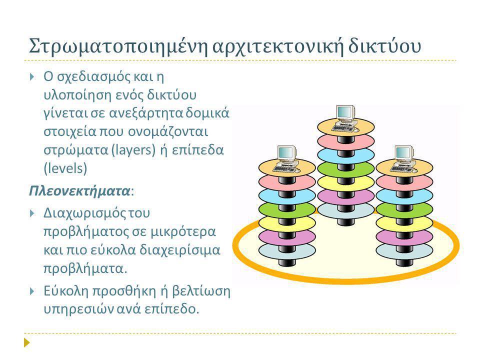 Στρωματοποιημένη αρχιτεκτονική δικτύου