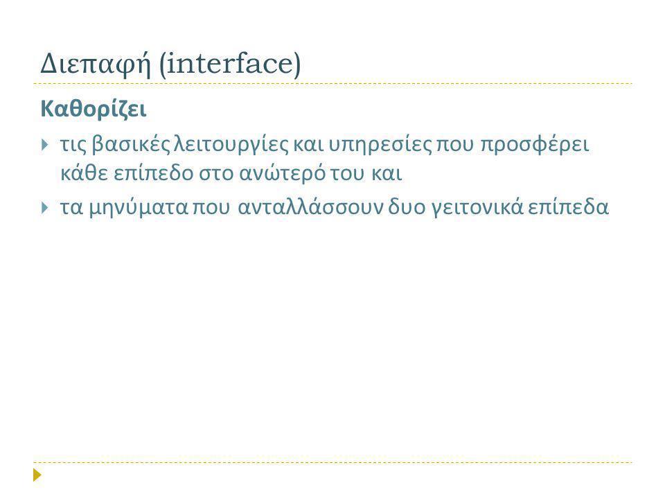 Διεπαφή (interface) Καθορίζει