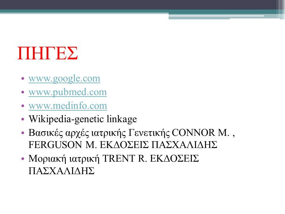 ΠΗΓΕΣ www.google.com www.pubmed.com www.medinfo.com