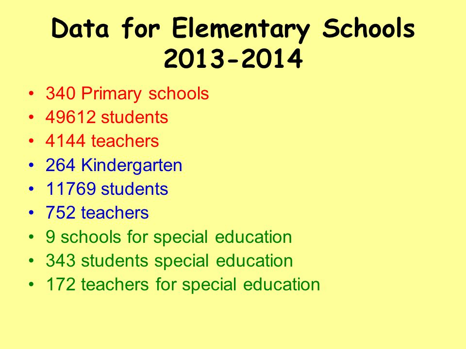 Data for Elementary Schools 2013-2014