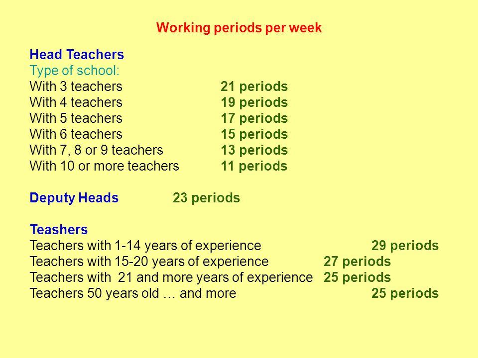 Working periods per week