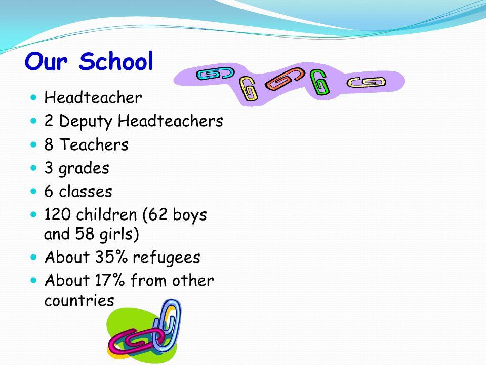 Our School Headteacher 2 Deputy Headteachers 8 Teachers 3 grades