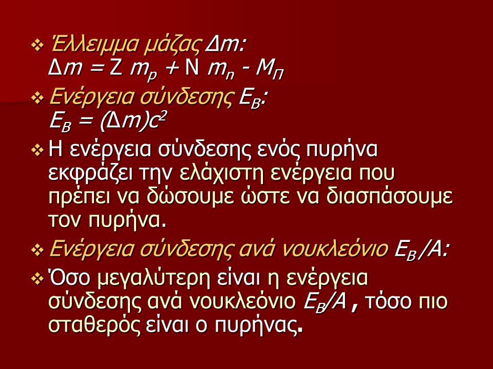Έλλειμμα μάζας Δm: Δm = Z mp + N mn - MΠ