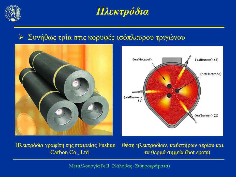 Ηλεκτρόδια Συνήθως τρία στις κορυφές ισόπλευρου τριγώνου