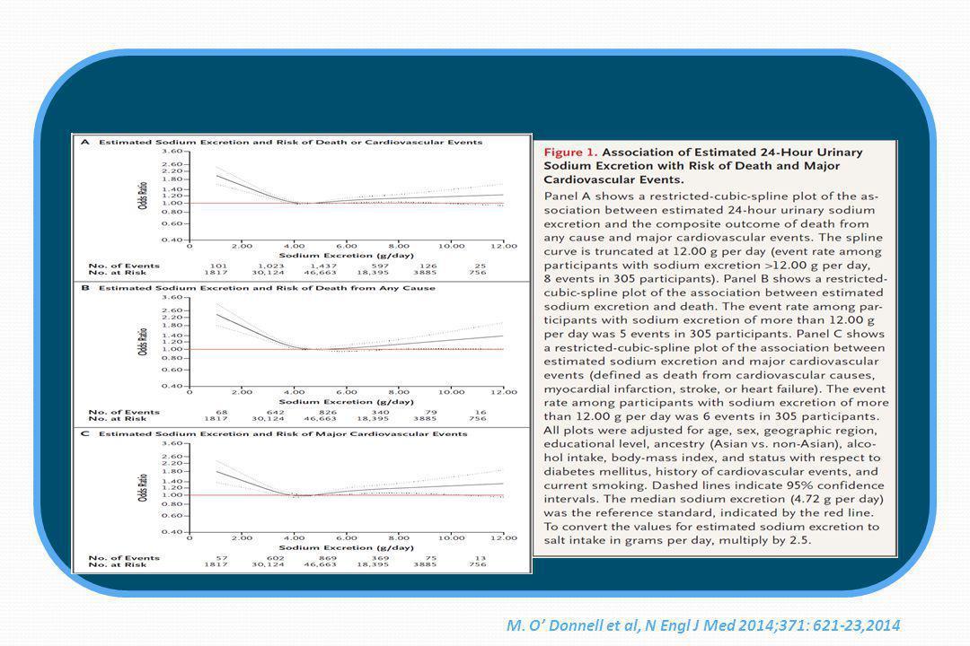 M. O' Donnell et al, N Engl J Med 2014;371: 621-23,2014