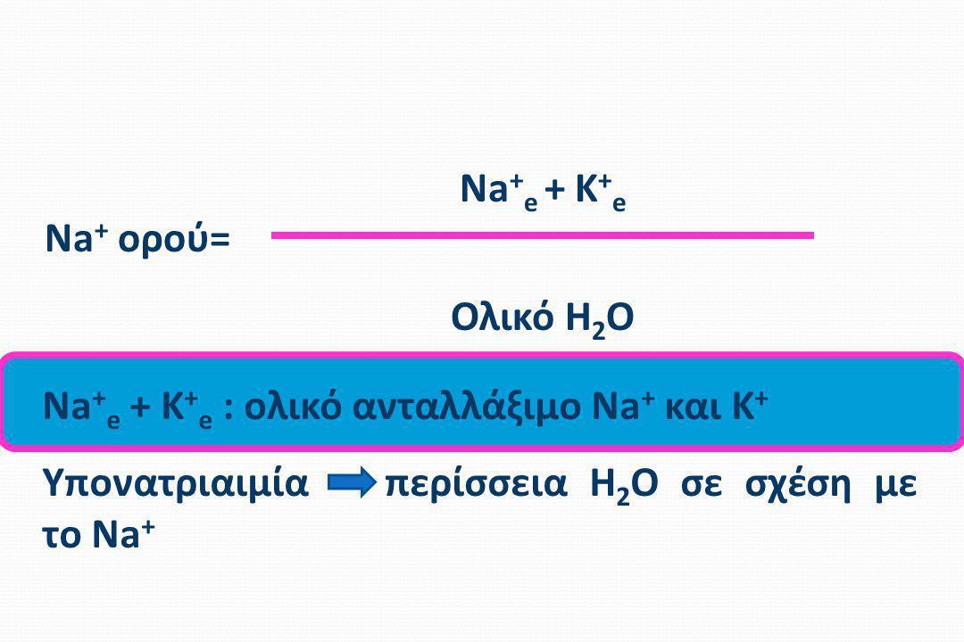 Νa+e + K+e Νa+ ορού= Ολικό H2O.