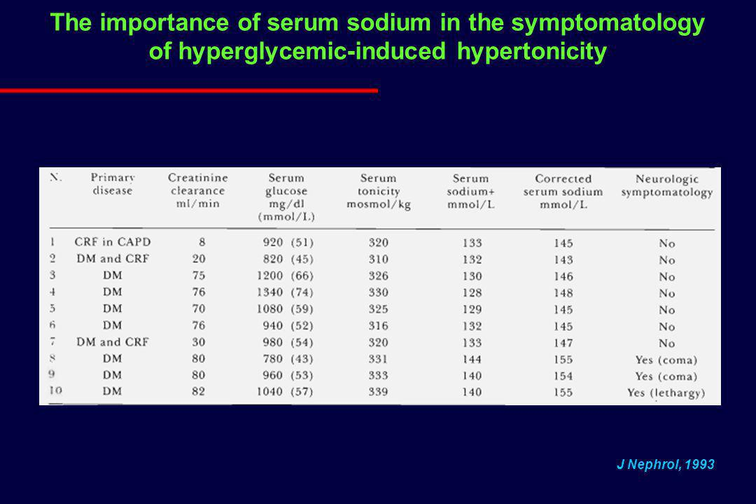 The importance of serum sodium in the symptomatology of hyperglycemic-induced hypertonicity